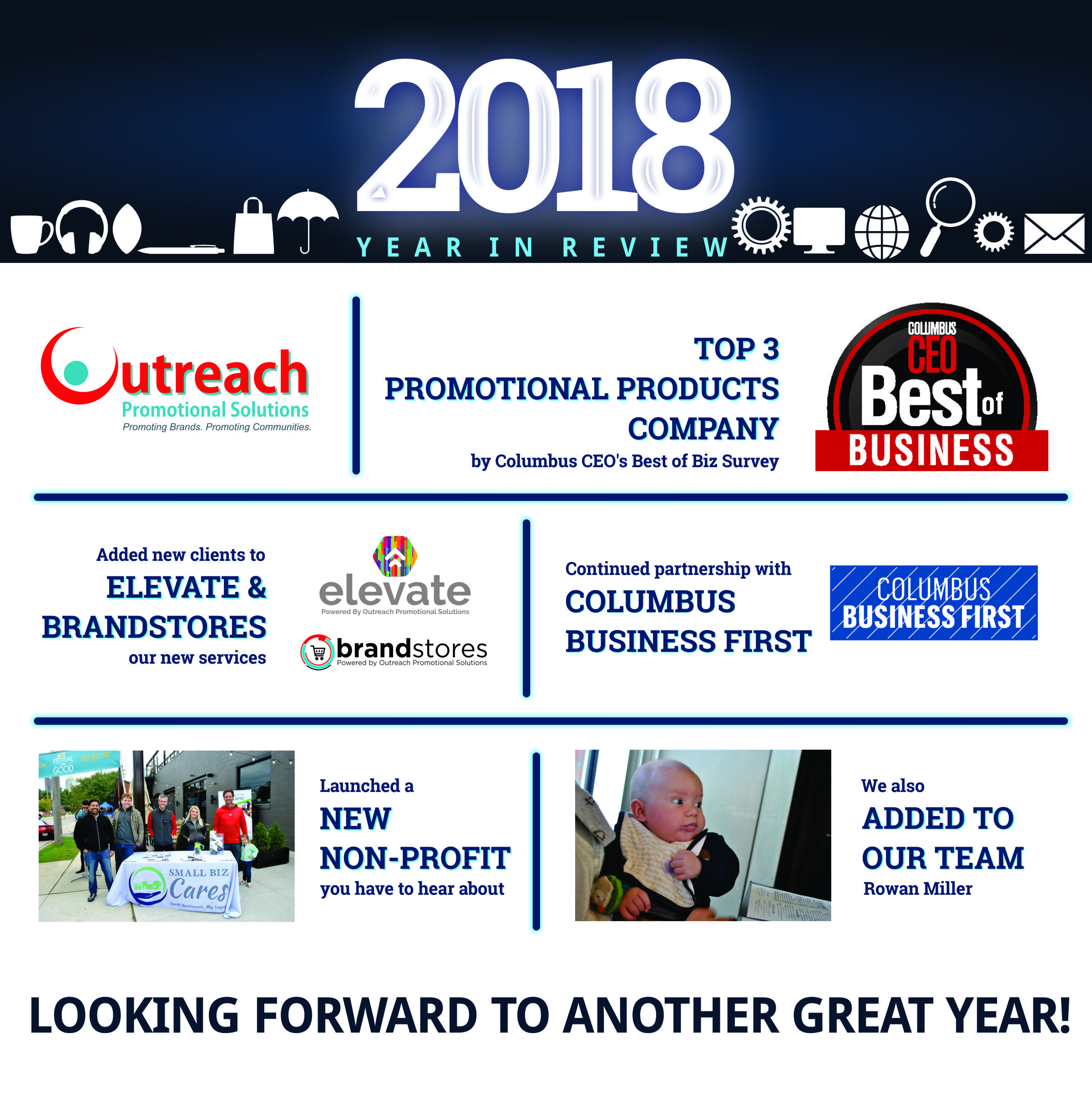 2018 Year In Review Outreach Promotional Solutions