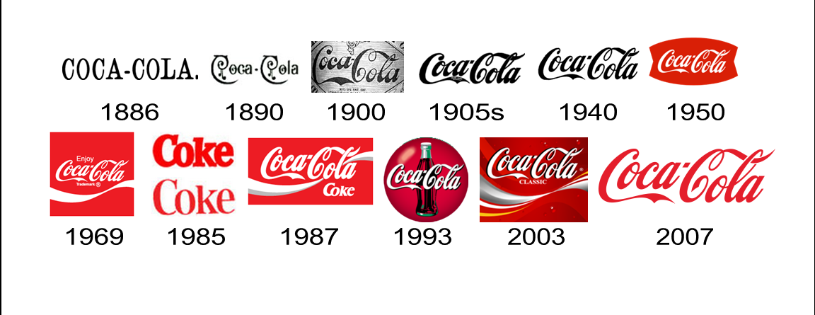coke logo over the years